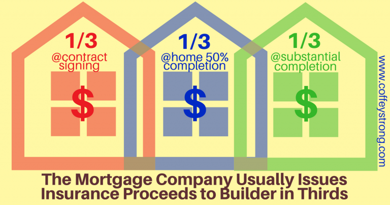 Mortgage payments in thirds
