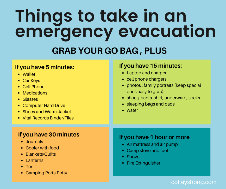 what to grab in an evacuation